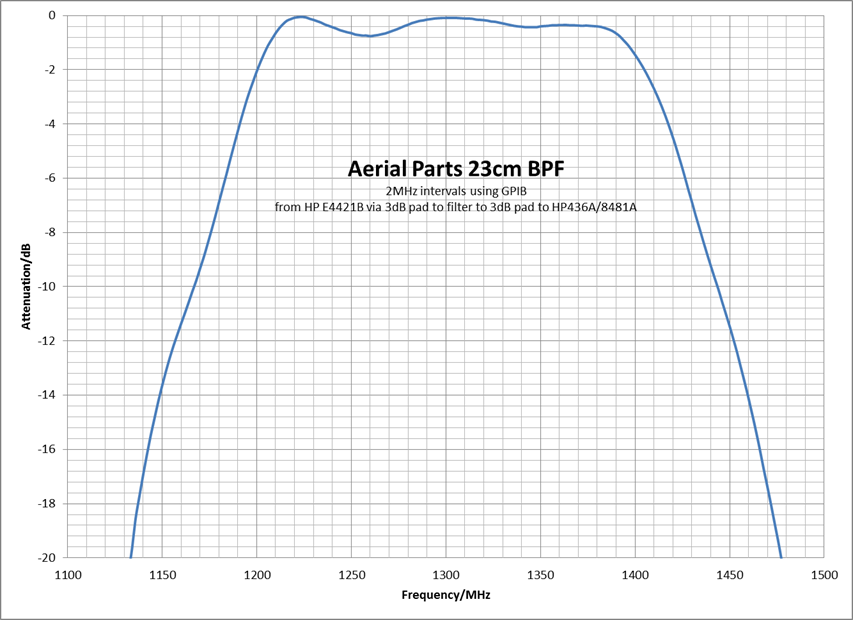 aerialparts23cmbpf1